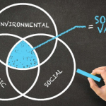 How to Write About Social Value in Tenders