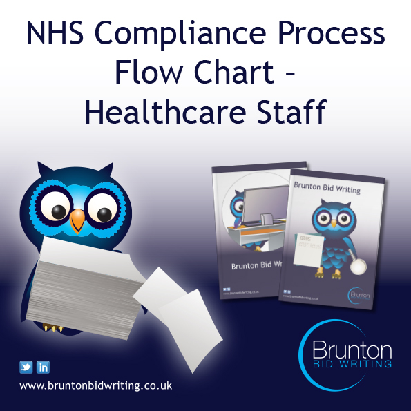 NHS Compliance Process for Healthcare Staff