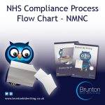 NHS Compliance Process NMNC